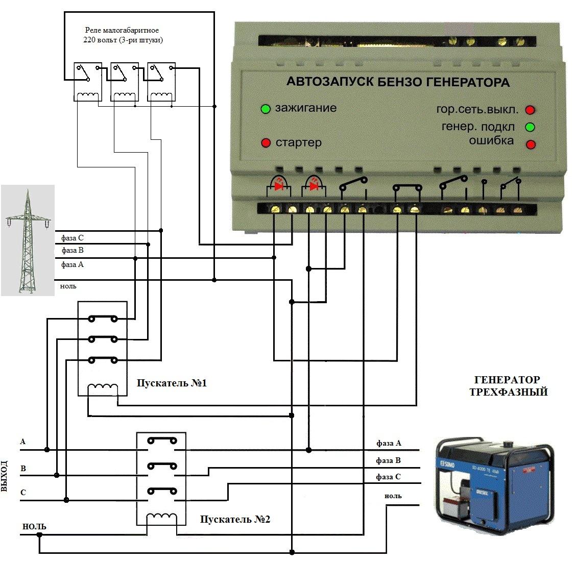 Электрогенераторы схемы