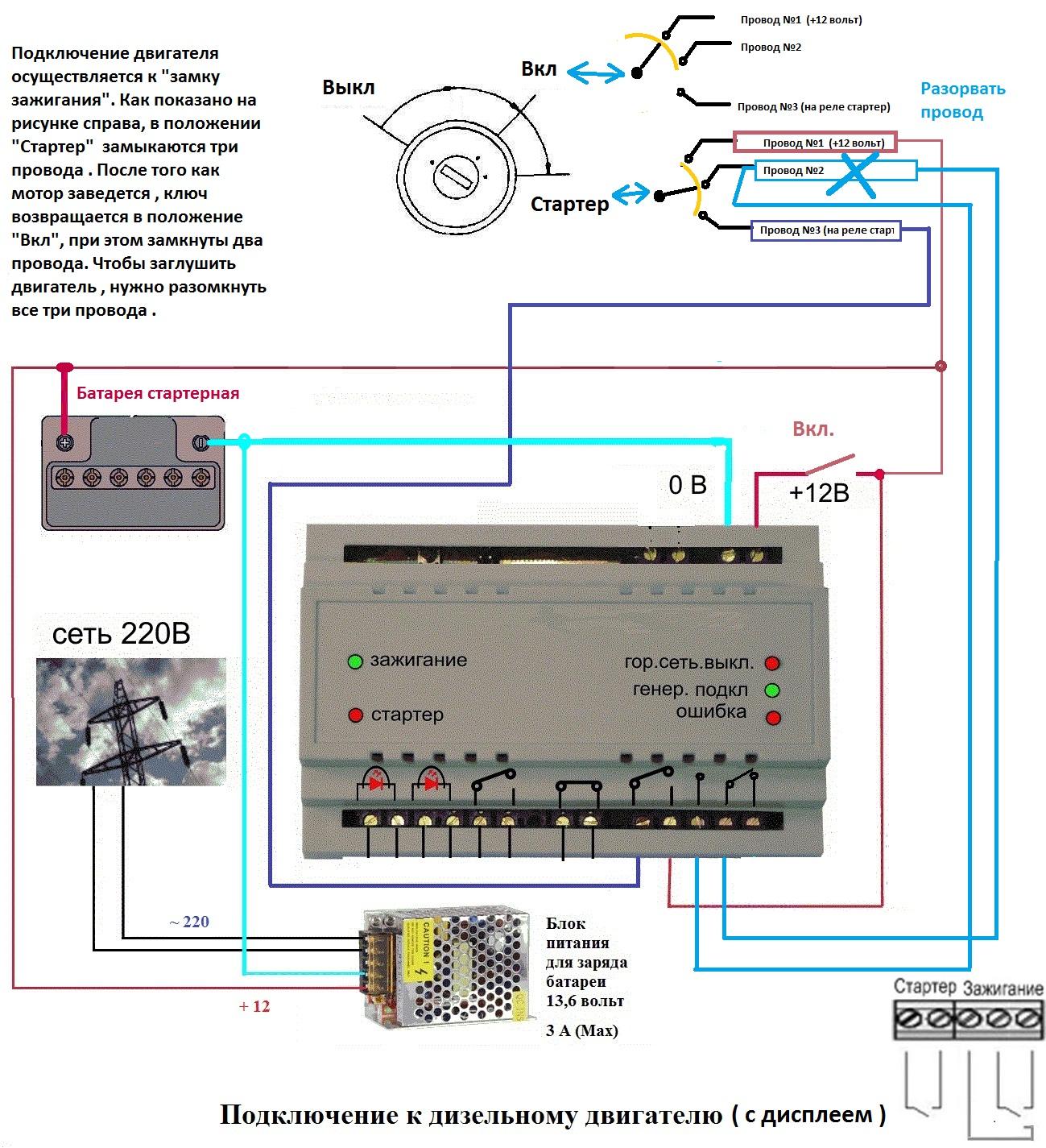 Подключение бензогенератора к сети дома схема фото 327