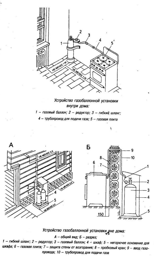 Дизель генераторные установки: классификация, область применения, выбор 676