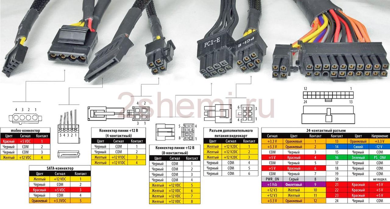 Цвет проводов в компьютерном блоке питания